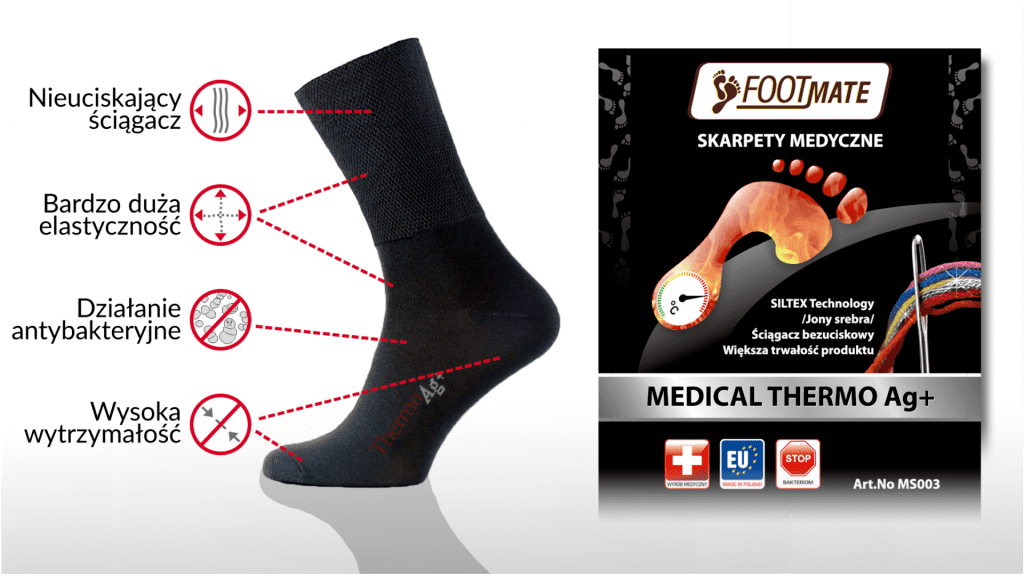 Medical Thermo AG+